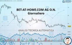 BET-AT-HOME.COM AG O.N. - Diário