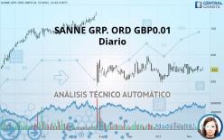 SANNE GRP. ORD GBP0.01 - Diario