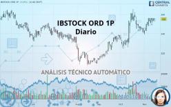 IBSTOCK ORD 1P - Diario