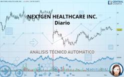 NEXTGEN HEALTHCARE INC. - Diario