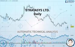STRATASYS LTD. - Daily