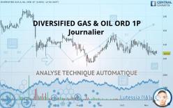 DIVERSIFIED GAS & OIL ORD 1P - Ежедневно