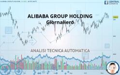 ALIBABA GROUP HOLDING - Dagligen
