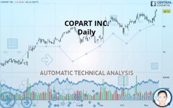 COPART INC. - Daily