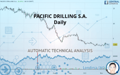 PACIFIC DRILLING S.A. - 每日