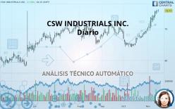CSW INDUSTRIALS INC. - Diario