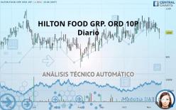 HILTON FOOD GRP. ORD 10P - Diario