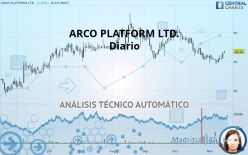 ARCO PLATFORM LTD. - Diario