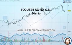 SCOUT24 AG NA O.N. - Diario