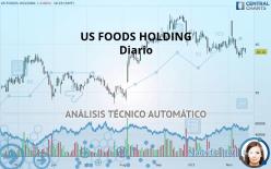 US FOODS HOLDING - Diario