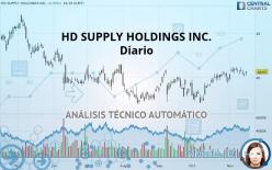 HD SUPPLY HOLDINGS INC. - Diario