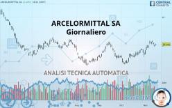 ARCELORMITTAL SA - Diário