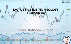 TACTILE SYSTEMS TECHNOLOGY - Diário