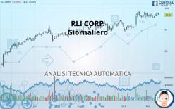 RLI CORP. - Diário
