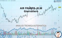 AIR FRANCE -KLM - Giornaliero