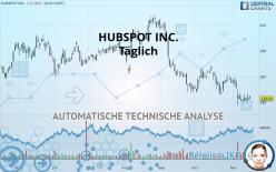 HUBSPOT INC. - Dagligen