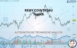 REMY COINTREAU - Täglich