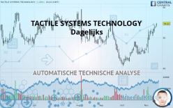 TACTILE SYSTEMS TECHNOLOGY - Dagligen