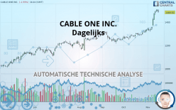 CABLE ONE INC. - Dagligen