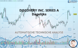 DISCOVERY INC. SERIES A - Dagelijks