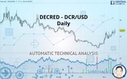DECRED - DCR/USD - Dagligen