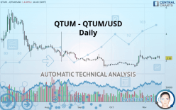 QTUM - QTUM/USD - Dagligen