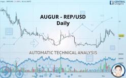 AUGUR - REP/USD - Dagligen