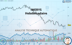 IMERYS - Hebdomadaire