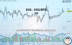 EOS - EOS/BTC - 1 tim