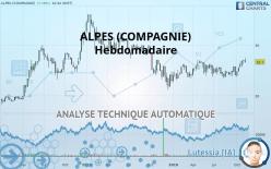 ALPES (COMPAGNIE) - Hebdomadaire