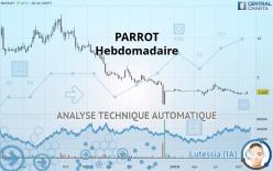 PARROT - Hebdomadaire