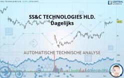 SS&C TECHNOLOGIES HLD. - Dagelijks