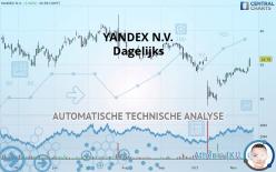 YANDEX N.V. - Dagelijks