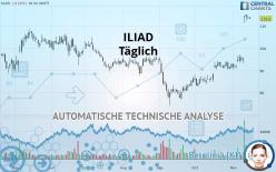 ILIAD - Täglich