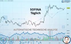 SOFINA - Täglich