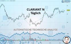 CLARIANT N - Täglich
