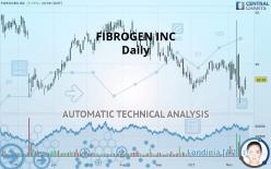 FIBROGEN INC - Daily