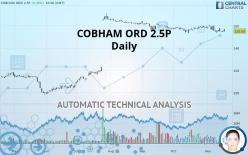 COBHAM ORD 2.5P - Daily