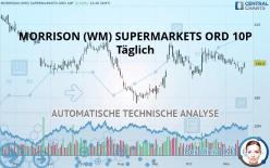 MORRISON (WM) SUPERMARKETS ORD 10P - Täglich