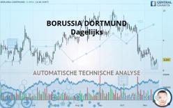 BORUSSIA DORTMUND - Dagelijks