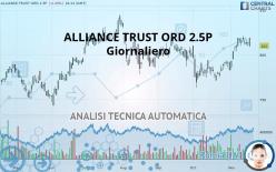 ALLIANCE TRUST ORD 2.5P - Giornaliero
