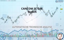 CANCOM SE O.N. - Täglich