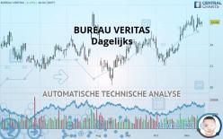 BUREAU VERITAS - Dagelijks