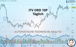 ITV ORD 10P - Täglich