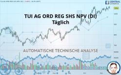TUI AG ORD REG SHS NPV (DI) - Täglich
