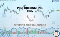 POST HOLDINGS INC. - Daily