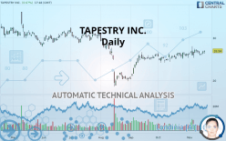 TAPESTRY INC. - Daily