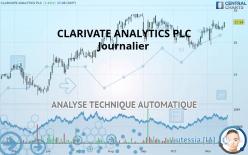 CLARIVATE ANALYTICS PLC - Ежедневно