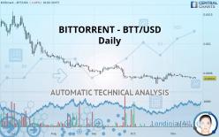 BITTORRENT - BTT/USD - Ежедневно