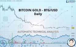 BITCOIN GOLD - BTG/USD - Ежедневно
